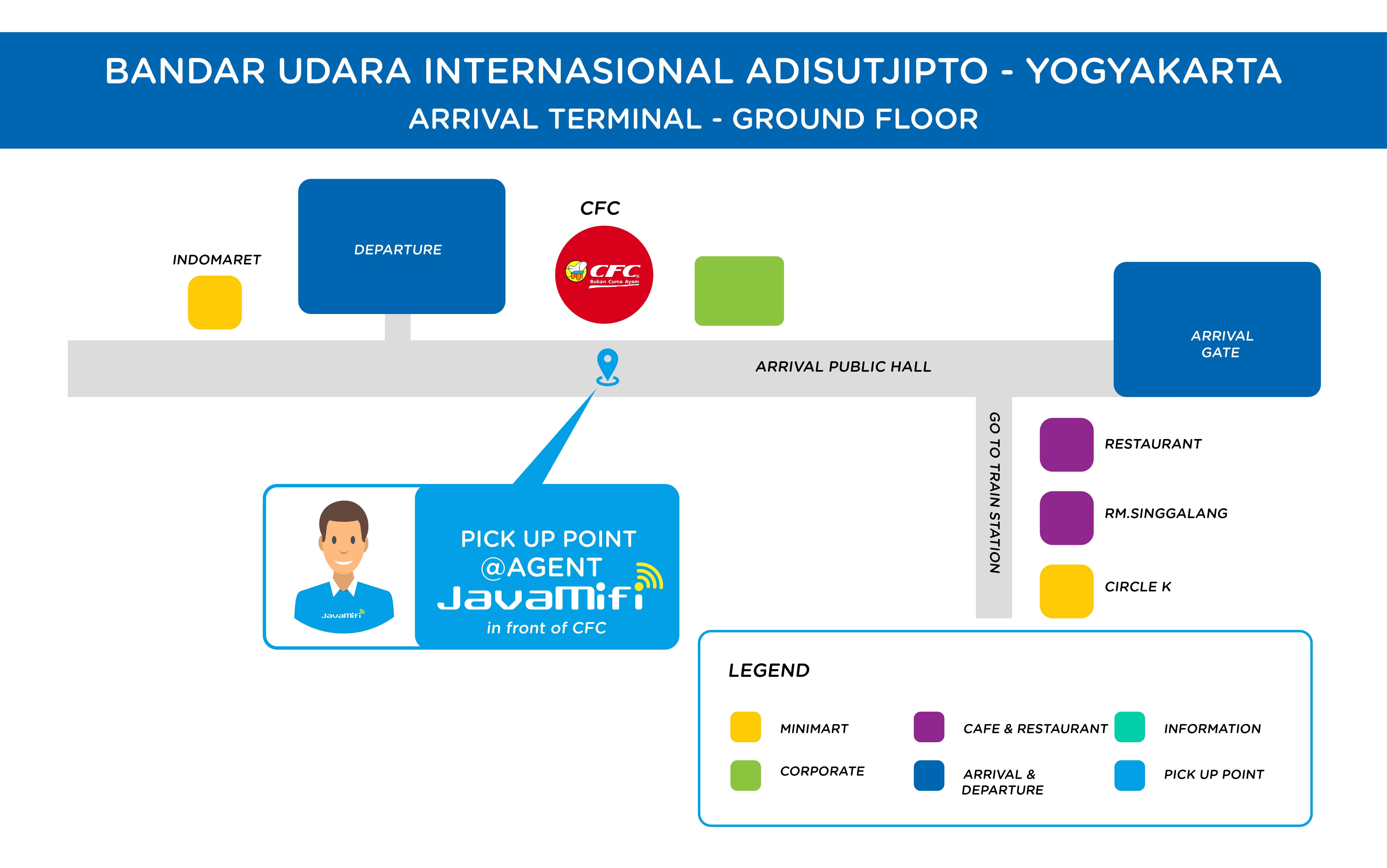 3G/4G SIM Card (JOG Pick Up) for Yogyakarta - Klook